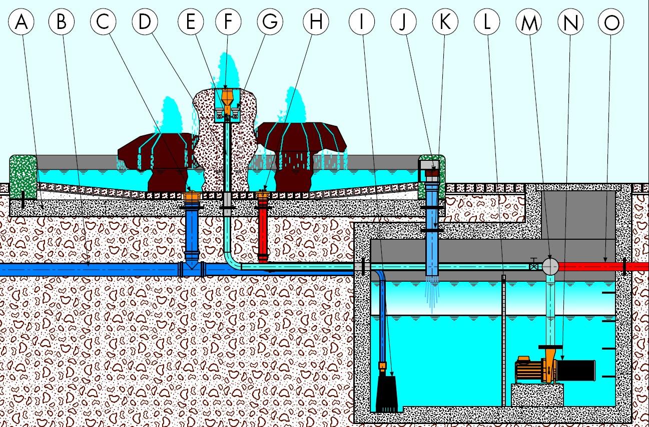 Фото схема фонтана